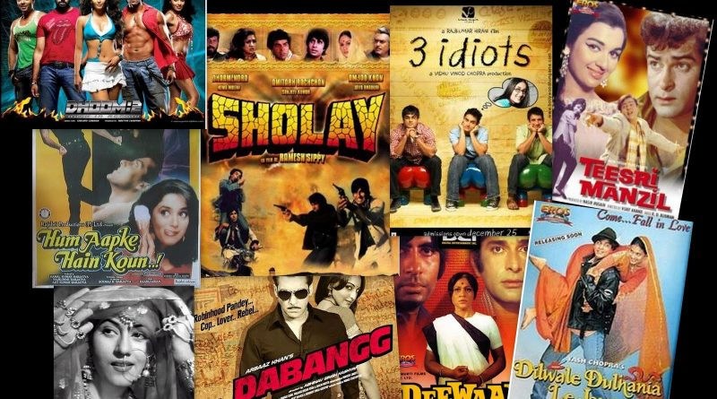 IMPACT OF BOLLYWOOD – A STUDY